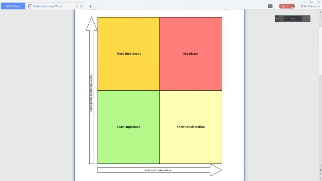 Microsoft Word - Stakeholder Map Template
