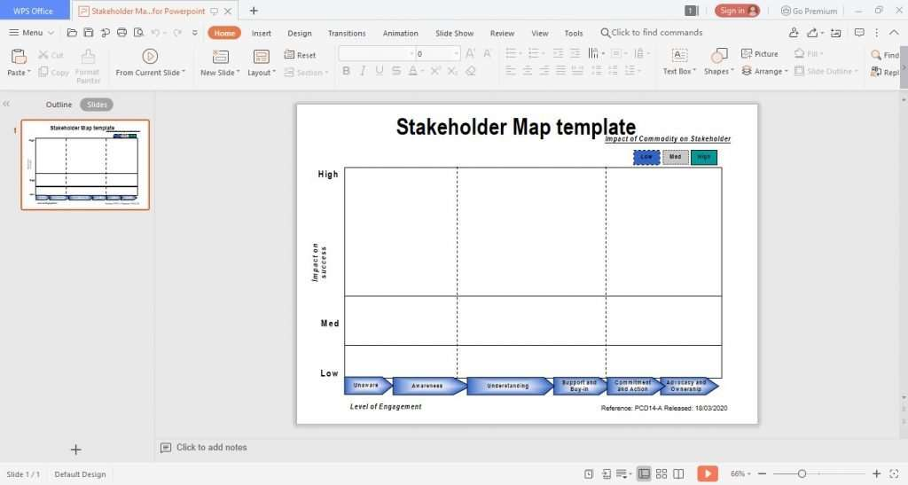 Powerpoint - Stakeholder Map Template