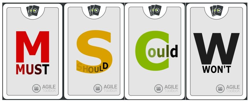 MosCoW-prioritization-agile-cards