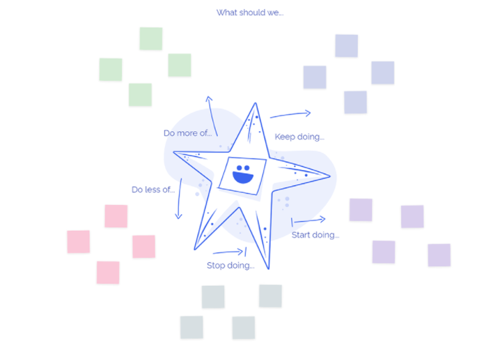 Starfish retrospective template