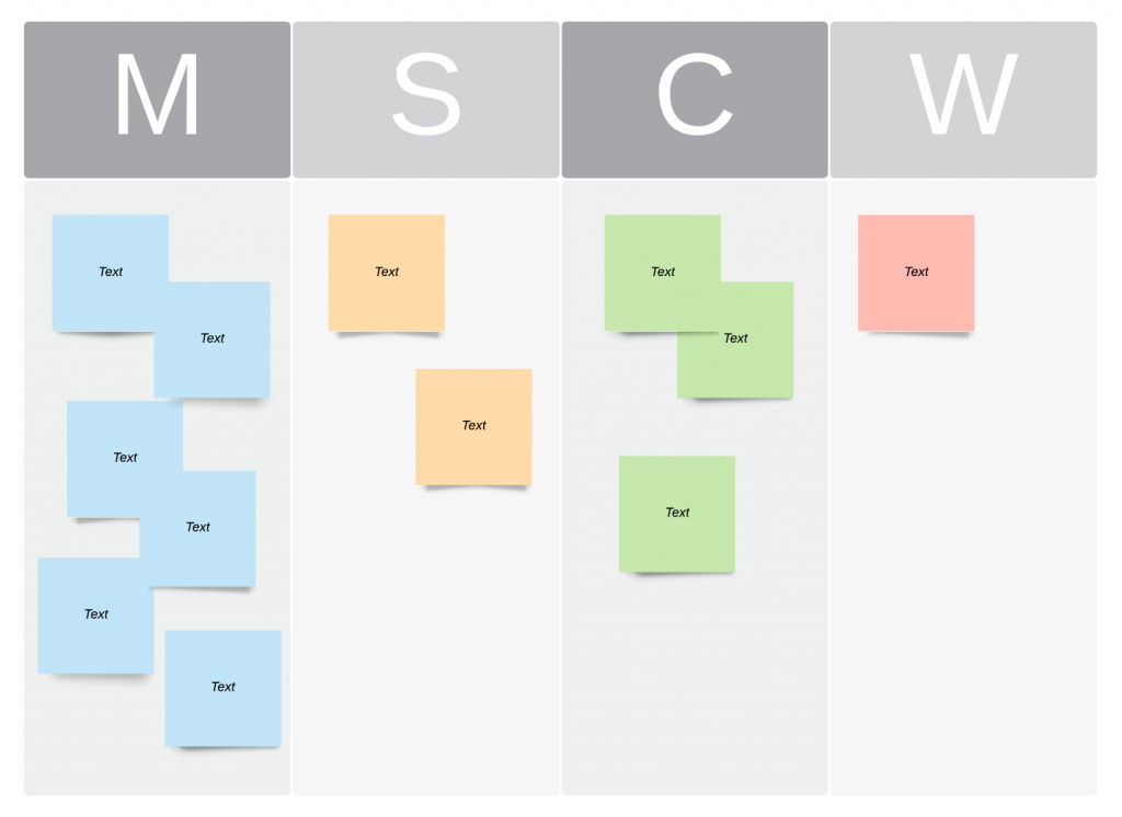 basic-moscow-prioritization-in-agile