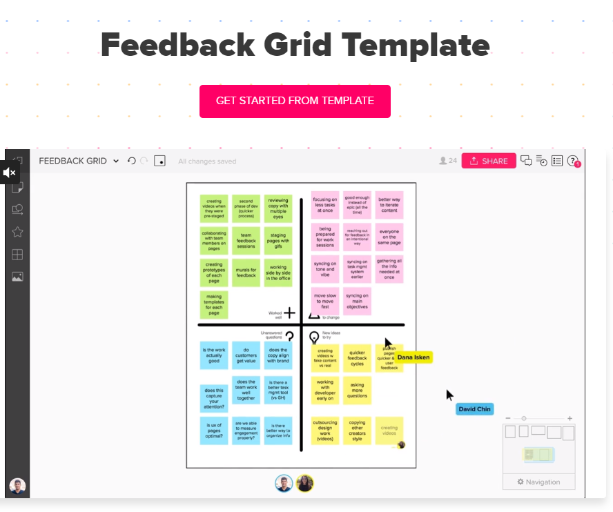 feedback grid agile retro tool